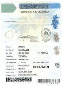 Birth Certificate Declaration Letter For Passport Birth Certificates Province Of Columbia