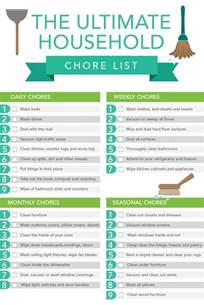 household needs the ultimate household chore list care com community