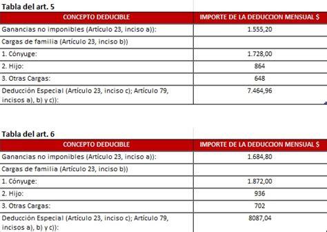 tabla ganancias 2015 tabla impuesto ganancias 2016 newhairstylesformen2014 com