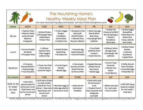 mastering meal planning meal planning templates free