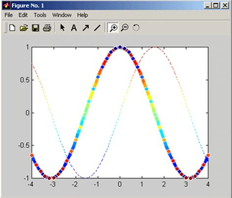 matlab plot color matlab plot color tarfana