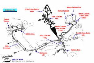 Brake Line Parts Diagram 1977 Corvette Front Brake System Parts Parts
