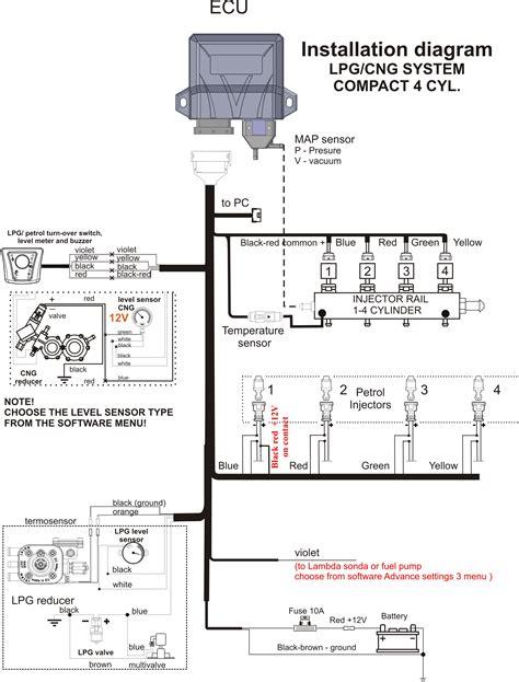 wiring diagram kia carens engine diagram and wiring diagram