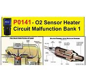 P0141 O2 Sensor Heater Circuit Malfunction Bank 1 2
