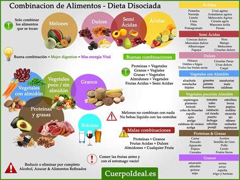 dieta alimentos disociados combinaci 243 n alimentos dieta disociada dieta