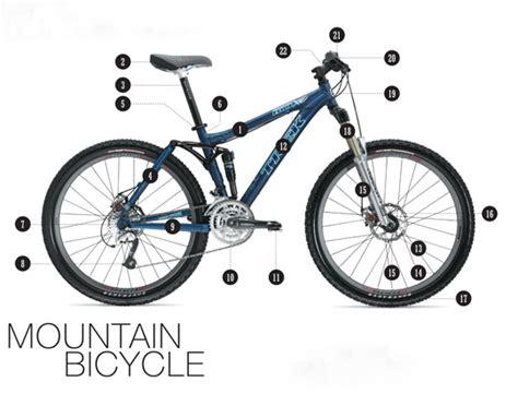 Keranjang Sepeda Gunung panduan rakit sepeda mtb frame keranjang kata