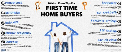 time home buyer tips myideasbedroom