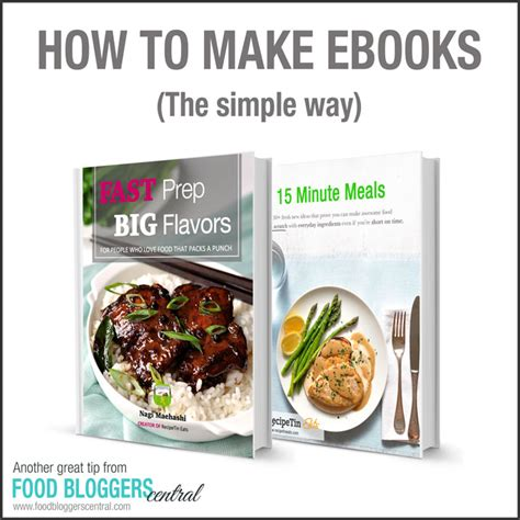 ebook cookbook template the simple way to make ebooks food central