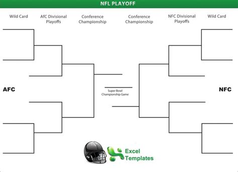 Nfl Playoff Bracket Template by Nfl Playoff Brackets