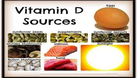 Vitamin D Sources Pictures