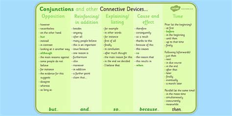 Connective Word Mat by Using The Right Conjunctions And Connective Phrases