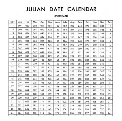 search results for julian date current 2015 us army search