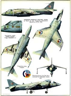 libro hawker p 1127 kestrel and 1000 images about post wwii british aircraft drawings on gloster meteor raves