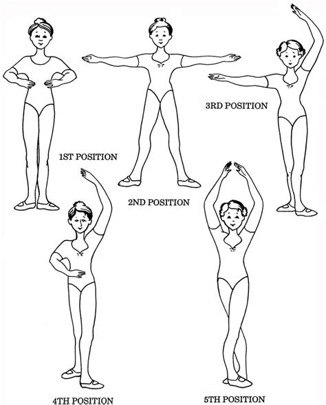 beginner coloring pages free printable 5 ballet positions coloring page learn to dance at