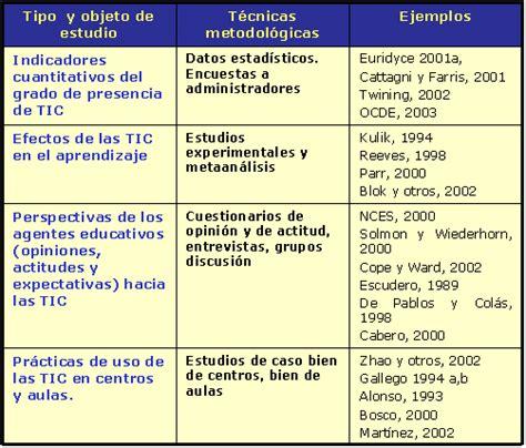 supernotici 243 n el caso ejemplos de clausuras de centros educativos investigar en