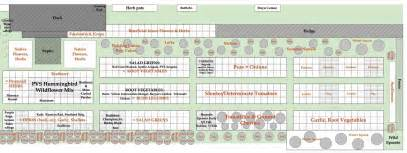 How To Design A Vegetable Garden Layout Create Your Ideal Space With An Easy Garden Layout