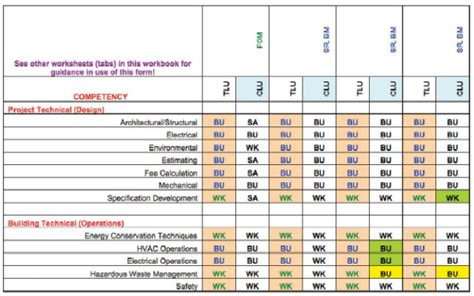 competency matrix template matrix software pictures to pin on