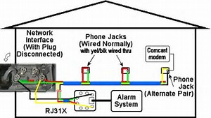gallery leviton cat wiring diagram niegcom online galerry leviton cat 6 wiring diagram