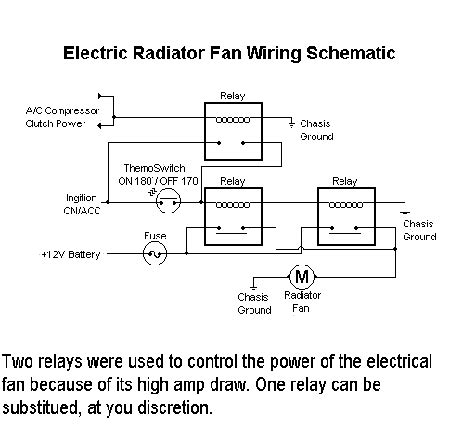 fan relay diagram on 98 ford contour fan free engine