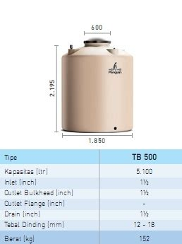 Tangki Air Penguin Eco Tank 1000 Liter tangki air penguin kapasitas 5000 liter tb 500 tangki