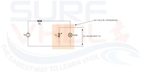 variable resistor light dimmer how to implement a pwm in vhdl surf vhdl
