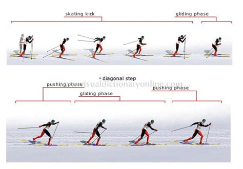 cross country ski styles the world s catalog of ideas