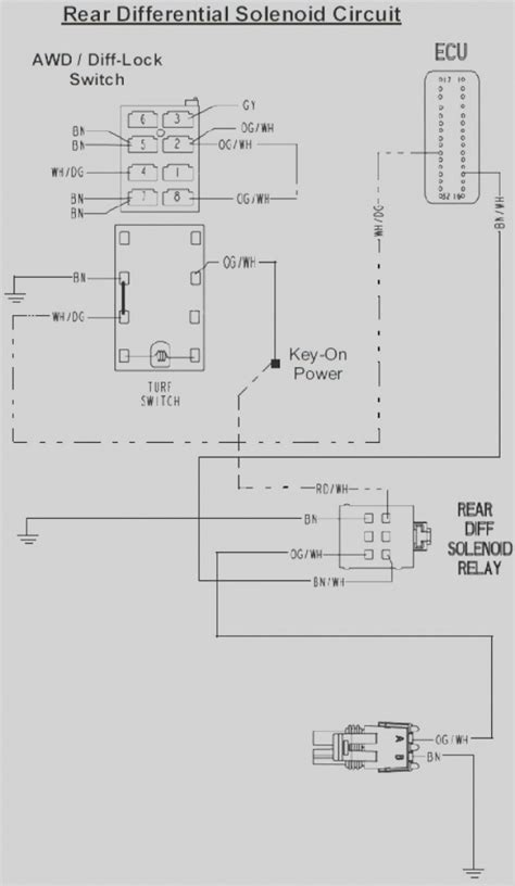 Polaris Ranger Ignition Wiring Diagram Gallery | Wiring