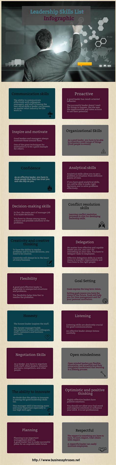 leadership skill list leadership skills list for effective leaders business