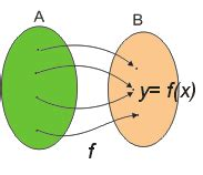 relasi antara anggota dua himpunan matematika