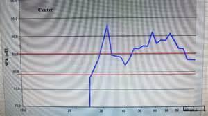 haus einmessen lassen audyssey einmessen lassen akustik hifi forum seite 69
