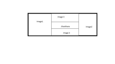 layout java stack overflow java surrounding jtextpane with images stack overflow