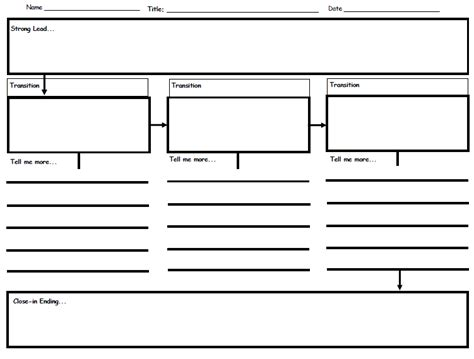 Flow Map Template s teaching tools rubrics