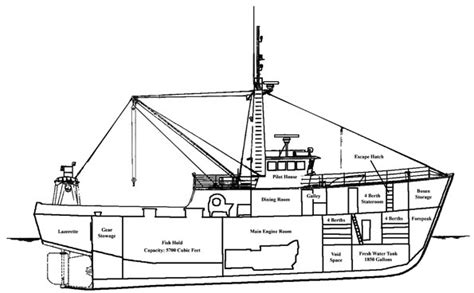 commercial fishing boat hull design complete aluminum commercial fishing boat plans plans