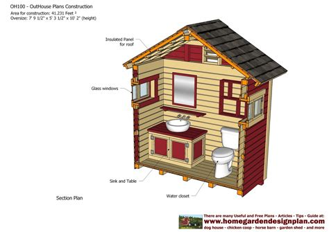 out house designs home garden plans oh100 out house plans construction out house design how to
