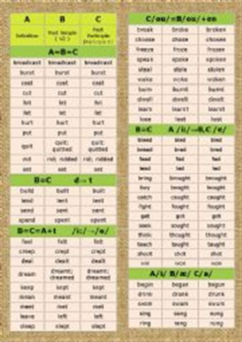 pattern dictionary of english verbs follow irregular pattern that verb lena patterns