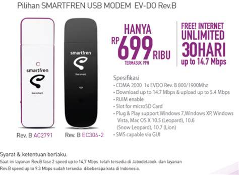 Modem Smartfren Tercepat smartfren luncurkan modem tercepat copasbook