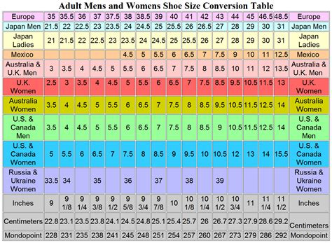 info junction shoe size conversion table for