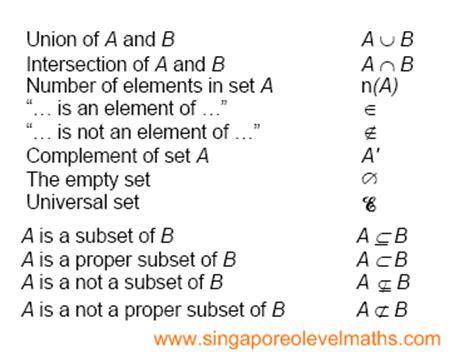 sets and venn diagrams symbols tag set notation singaporeolevelmaths