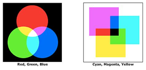 what 2 colors make blue technicolor shadows lessons in light and color