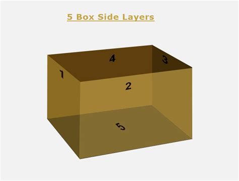 pattern photoshop box box photoshop tutorial photoshop tutorial psddude