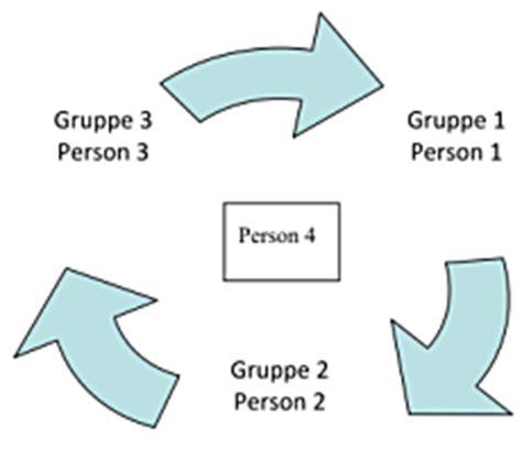 Cooperative Learning By Tb Moralin methodenbausteine kooperatives lernen