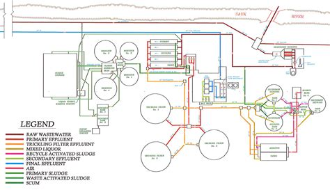 sewage treatment flow diagram the wastewater treatment process coldwater mi