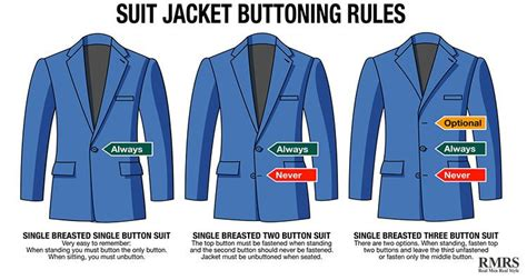 Do Right Suit suit buttoning for right vs wrong way to