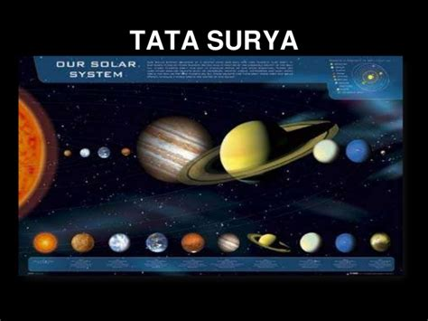 cara membuat power bank tata surya tata surya