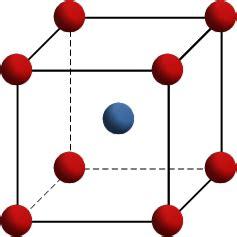 krz gitter kubisch raumzentriertes gitter maschinenbau physik