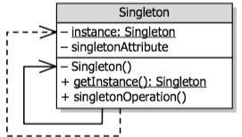 singleton pattern là gì design pattern singleton học lập tr 236 nh