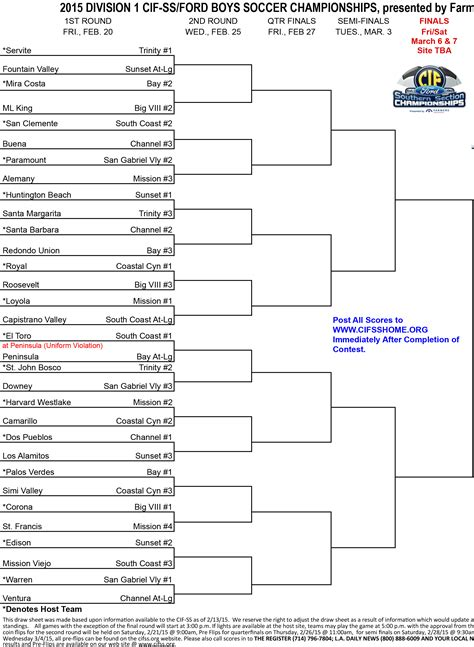 cif central section soccer playoffs cif div 1 soccer playoff bracket