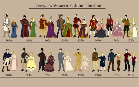 Theories Of Fashion Costume And Fashion History by 1000 Images About History Of Fashion 1 On