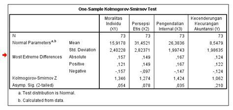 cara uji normalitas di spss 21 cara melakukan uji normalitas secara statistik uji
