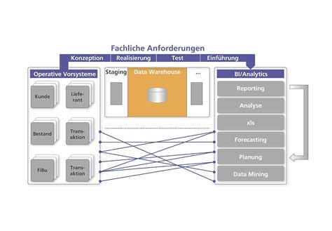 alternative banken hadoop ernstzunehmende big data alternative f 252 r banken
